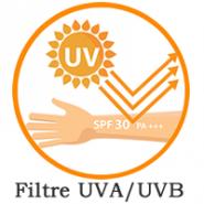 Filtre UVA si UVB